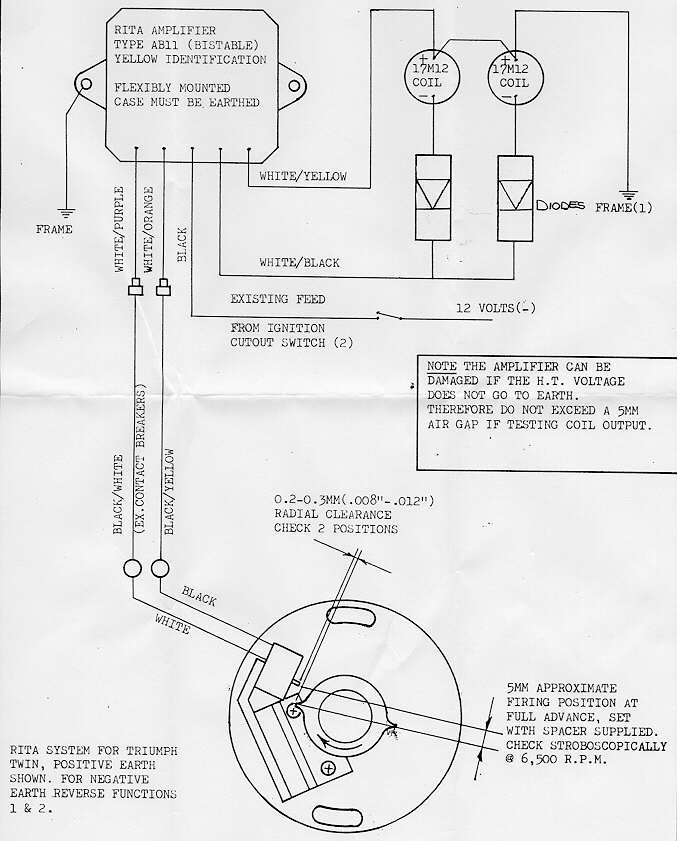 triumph thunderbird wiring diagram triumph thunderbird '66 (t120r powered) build thread - the ...